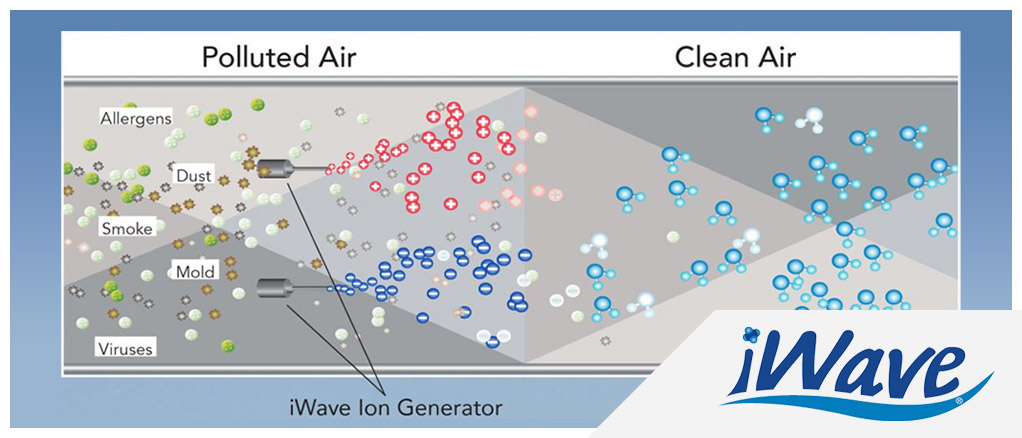 iWave-R Self Cleaning Air Cleaner
